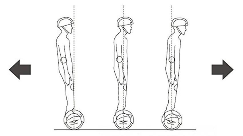 hoverboard - kontrola